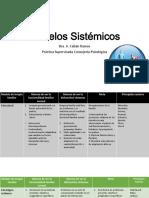 Modelos Sistémicos