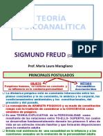Teoria Psicoanalítica de Sigmund Freud