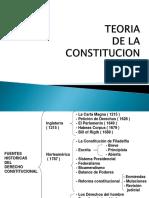 Tema 2 Teoría de La Constitución