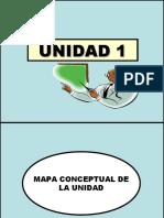 u1 Estadistica Descriptiva. Sistemas (2)
