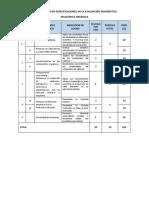 TABLA DE ESPECIFICACIONES EVALUACIÓN DIAGNÓSTICA.pdf