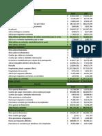 Ejemplo de análisis de resultado CCU
