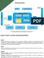 Mapa de Procesos Contac Center Peru