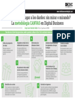 Infografia_metodologia_canvas_digital_business.pdf