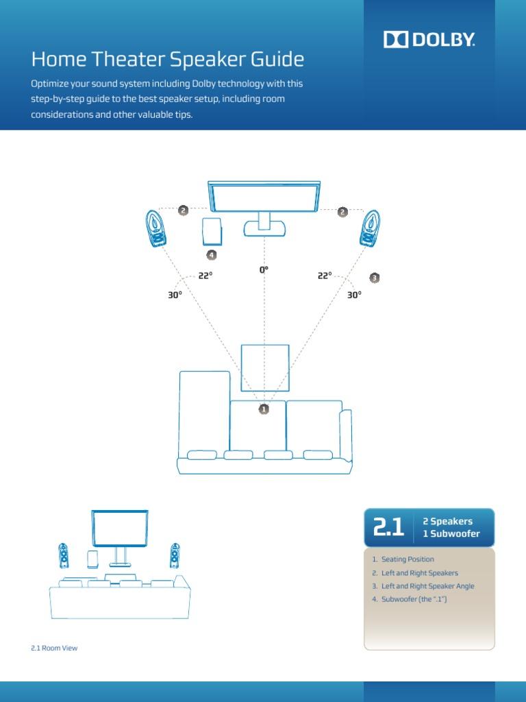 Dolby Home Theatre Speaker Guide 21812 Loudspeaker Television Sound System