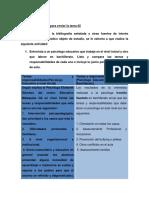 PSICOPEDAGOGIA TAREA 2