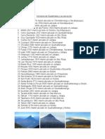Volcanes de Guatemala y Su Ubicació Con Ilustacion
