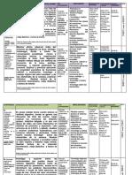 5to Proyecto de Aula 2014-2015 Sistema Digestivo REVISADO