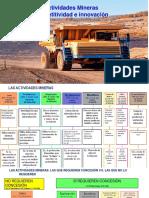 Cap. II Actividades Mineras y Concesiones