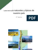 Elementos Naturales y Típicos de Nuestro País