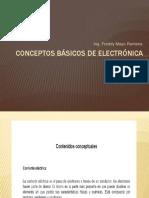 Concept Os Basic Os Electronic A
