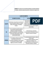 Evidencia 3 - Paralelo Clases de Documentos