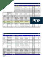 existing_power_plants_mindanao_december_2017[1].pdf