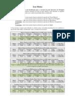 CA2019_ei_notapreclass_area2 (1)
