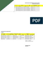 Data Pengajuan Penerima Tunjangan Fungsional Smk Muhammadiyah Blk
