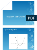 Diagram and graphs
