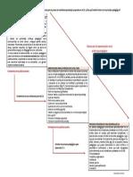 Respuestas Procesos Pedagogicos-2 (1)