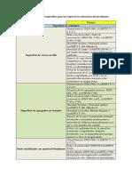 Listado de Ensayos Requeridos Para Las Capas de La Estructura Del Pavimento