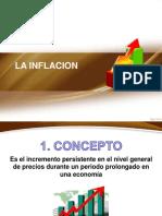 La Inflación.ppt