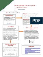 Flujograma de Elasticidad (1)