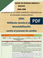 CIA en Bolivia