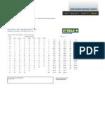 Insulation Price Guide Mast..