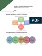 Blog Plan de Formación y Su Importancia en Las Organizaciones