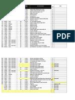 It Asset Checklist