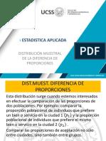 DISTRIBUCIÓN DE LA DIFERENCIA DE PROPORCIONES.pptx