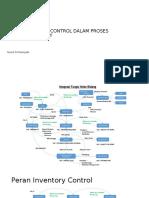 Peran Inventory Control Dalam Proses Bisnis Pembangkit