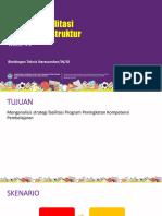 B6. Strategi Fasilitasi.Rev.pptx
