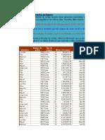 Copia de EI1003 Repaso Tablas Dinámicas f