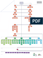 Organigrama_Carteleras_web.pdf