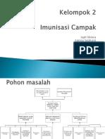 Kelompok 2 SPEK_Imunisasi