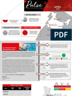 Pulse Monthly Real Estate Monitor - April 2019