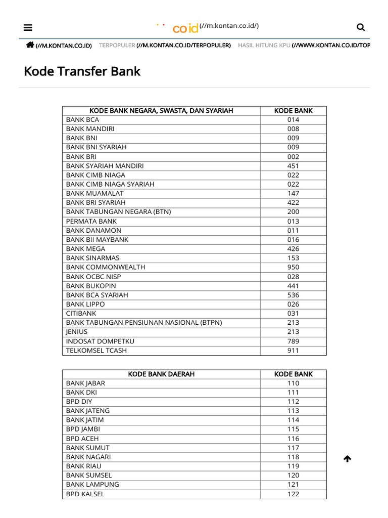 Kode Transfer Bank Companies Financial Services Companies