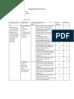 Tugas 2.5 Soal Evaluasi.docx