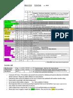 CLSI Pak-Antibiotic Sensitivity Panels May 2018-Nasrullah