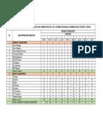 Labour Schedule for Sefwi-wiawso