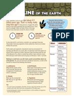 Dinoactivity Timeline