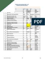 410556598-Design-Calculation.pdf