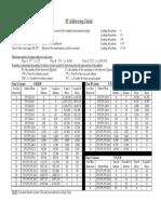 IPAddressingGuide.pdf