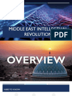 Middle East Intellectual Revolution
