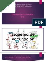 Esquema de Vacunación Diapo