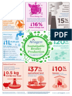 Poster AviagenSustainability 2019 En