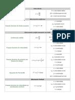 Fórmulas e Leis Física