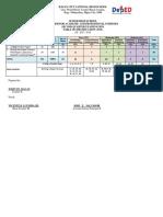 (EAPP) TOS for 2nd Quarter Exam SY 2017-2018