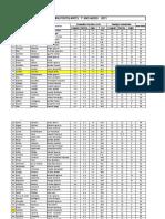 Copia de Presleccionados, lista de espera 1º Medio 2011 Final-1