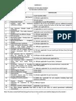 Auxilo EIL Schedule of Charges
