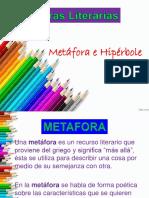 Power Metafora, Hiperbole